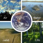 Earth_system_456